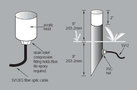 fiber optic light strands fiber optics pathway lighting inyopools com