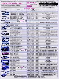 toyota vehicles price list toyota dagupan city inc peter lyod ungria 0917 3652064 0928