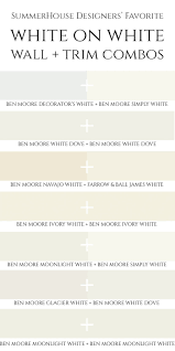 Best Resume Paper White Or Ivory by The Summerhouse Interior Designers Share Their Favorite White On