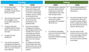 pros and cons of renting a house the pros and cons of renting your home out compared to selling it