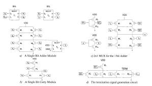 patent us20130117345 parallel self timer adder pasta google