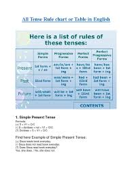 table of english tenses pdf all tense rule chart and table in pdf grammatical tense perfect