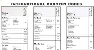 us area codes list overview of features of international date planners