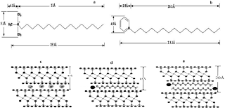 solid state intercalation of cationic surfactants into tunisian