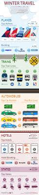82 best travel infographics images on infographics