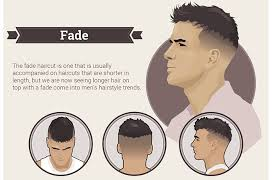 how to fade hair from one length to another the most popular men s hairstyles hairstyle insider