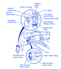 1999 honda civic fuse layout honda prelude 1996 dash fuse box block circuit breaker diagram