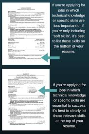 should objective be included in resume list of good skills to put on a resume examples included zipjob the skill section can be the most important section on your resume if you put it together correctly not only is it a great chance to match your resume s