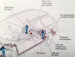 allroad air suspension compressor replacement unabridged