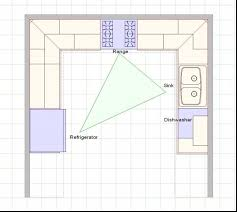 kitchen layout planner architecture design ideas plan archicad