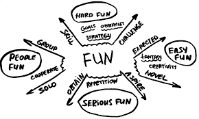 game design theory a theory of fun for game design tisquirrel