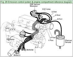 proton wira carburator vacum diagram fixya