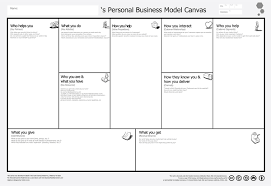 thanksgiving menu template the personal business model canvas