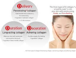 D Collagen harist product lineup dariya corporation