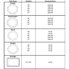 Dining Tables Sizes Round Card Table Dimensions Starrkingschool
