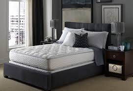 box spring full size mattresses for your bedroom living spaces