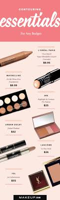 contouring essentials for any budget