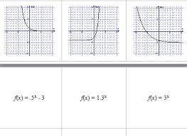 118 best quadratic images on pinterest quadratic function high