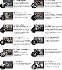 free workout schedule free p90x dvd workouts just another wordpress com site