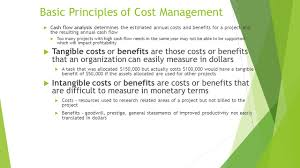 project cost management what is cost and project cost management