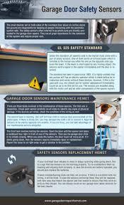 Overhead Door Maintenance by Door Repair Hemet Infographic