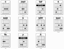 lego house tutorial guitar easy home michael buble guitar tutorial video