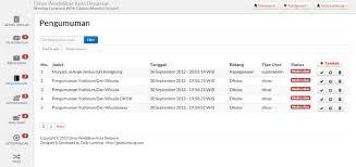 membuat website bootstrap codeigniter tutorial contoh aplikasi website dinas pemerintahan