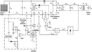 micro inverters u2014 promising solutions in solar photovoltaics