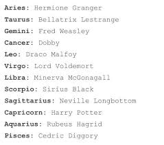 Gemini Meme - harry potter the signs as know your meme