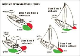 boat lights at night rules kentucky department of fish wildlife boating