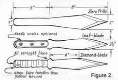 Printable Knife Templates 6 Answers When You Throw A Knife How Can You Make Sure That The