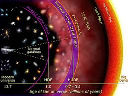 How Many Kilometers Are In A Light Year The Cosmic Distance Scale