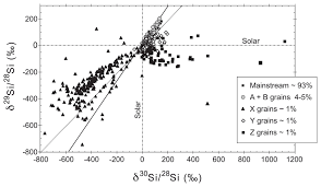 silicon isotope geochemistry reviews in mineralogy and geochemistry