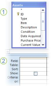 How To Delete A Table In Sql Create And Run An Update Query Access