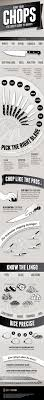 hone your chops the chef u0027s guide to knives visual ly