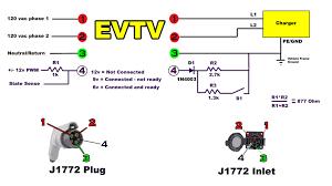 nissan leaf charger type j1772 2009 charging for your ev evtv motor verks