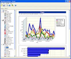 tomcat access log analyzer workload modeling web analytics stats vs log files stats