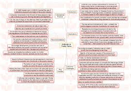 insights ias mindmaps on important current issues for upsc civil