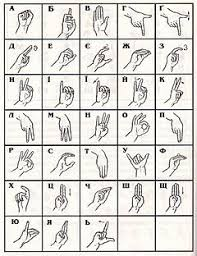 Bathroom Sign Language Ukrainian Sign Language Wikipedia