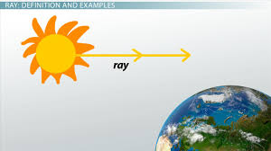 opposite rays in geometry definition u0026 example video u0026 lesson