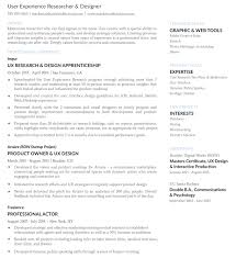 Velvetjobs Resume Builder by Compliance Officer Cover Letter Senior Financial Accountant