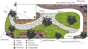 Backyard Xeriscape Ideas Backyard Xeriscaping Design Plan