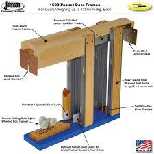 How Wide Is A Standard Patio Door by 1500 Series Pocket Door Frames Johnsonhardware Com Sliding
