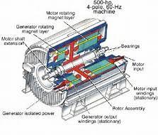 hd wallpapers ac synchronous generator wiring diagram hdlovehab cf