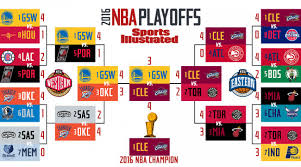 Nba Divisions Map 2016 Nba Playoffs Schedule Dates Tv Times Results And More Si Com