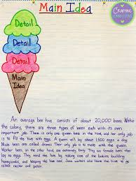 crafting connections main idea anchor chart free worksheet