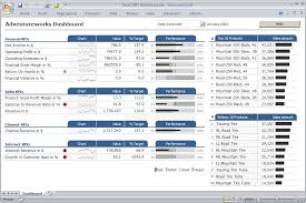 Excel Template Dashboard Excel Dashboard Templates User