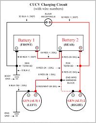 Wire Harness Schematics 289 Cucv Wiring Alt Cucv Alternator Part Number U2022 Ohiorising Org
