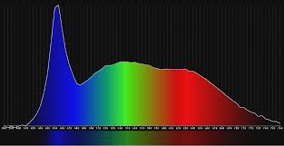Color Spectrum Brick Bi Color Led Lighting U0026 Accessories Litepanels