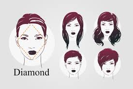 face shape hairstyle 9 face shapes and best hairstyles for each